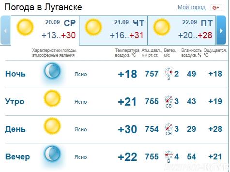 подавляющее погода в г уссурийск на 3 дня Крачковская: все фильмы