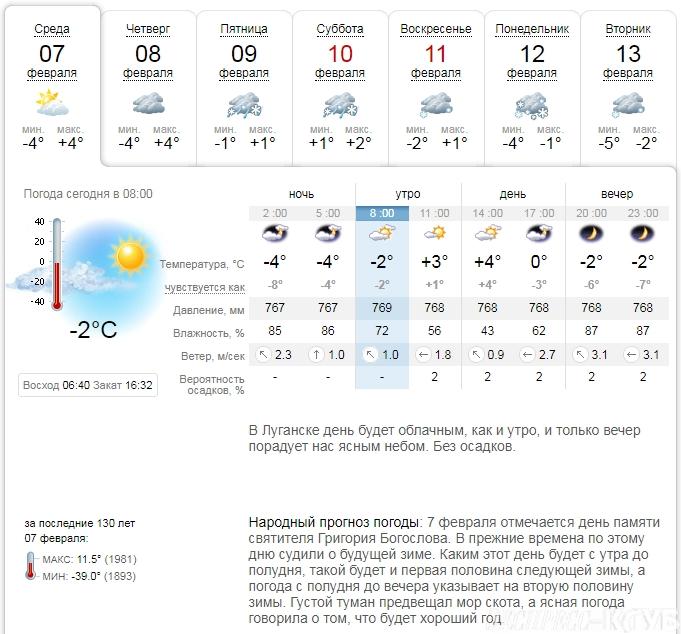 погода луганске на 10 дней синоптик